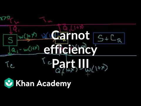 Carnot Efficiency 3:  Proving that it is the most efficient