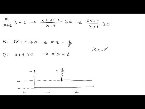 Dominio - Caso 12: Funzioni arcoseno e arcocoseno