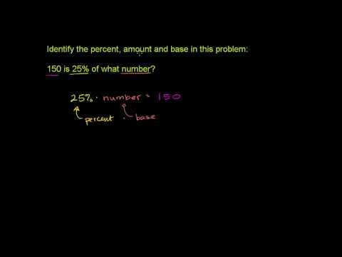 Identificare Percentuale Ammontare e Base
