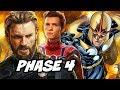 Avengers Infinity War Captain America Scene and Marvel Phase 4 News Explained