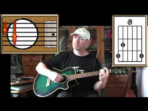 Solitary Man - Neil Diamond - Acoustic Guitar Lesson (easy -ish)