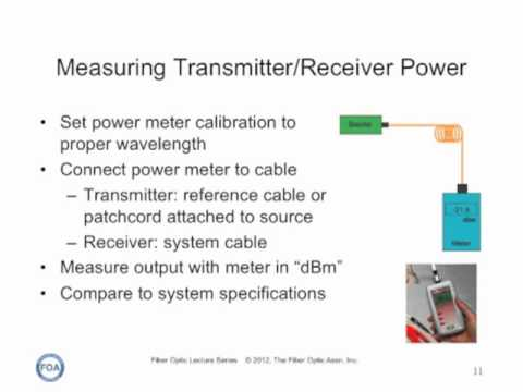 FOA Lecture 27 Fiber Optic Data Links (revised)