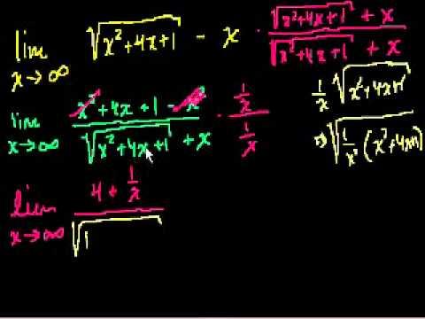 Esempi sui Limiti con malfunzionamento cerebrale sul primo problema (parte 4)