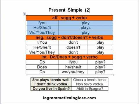 corso di inglese -present simple 2-