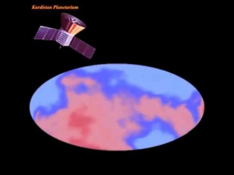 Basics of Astronomy: Big Bang & The Universe