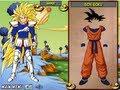 Reseña Critica y Opinión Dragon ball Z Batalla de los Dioses Trajes Armaduras Ropa Goku Juego