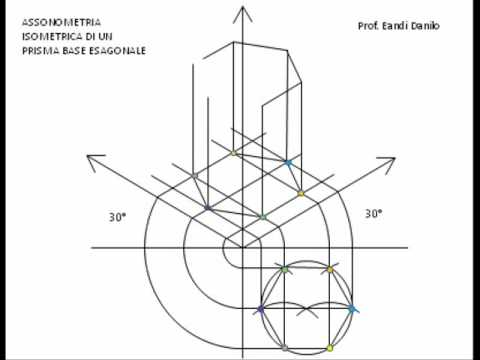 Assonometria isometrica prisma a base esagonale