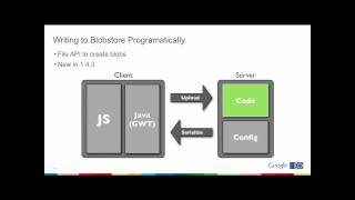 Google I/O 2011: Building Game Development Tools with App Engine, GWT, and WebGL