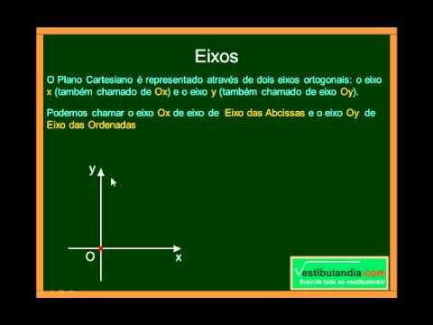 Matemática - Aula 51 - Geometria Analítica - Conceitos Iniciais - Parte 1