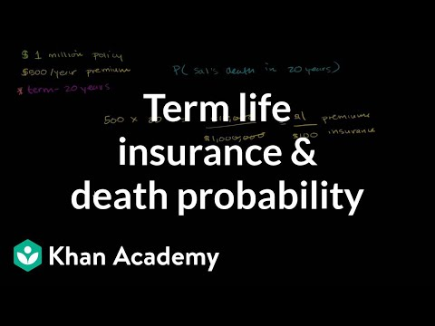 Term Life Insurance and Death Probability