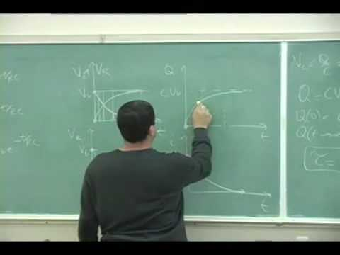 RC Circuits Theory Part 3