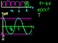 Фрагмент с средины видео - Introduction to harmonic motion | Oscillatory motion | Physics | Khan Academy