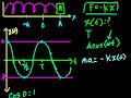 Фрагмент с конца видео - Introduction to harmonic motion | Oscillatory motion | Physics | Khan Academy