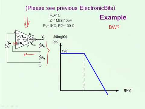 ElecronicBits #6: Closed Loop Response of Current Feedback Amplifiers (CFA)