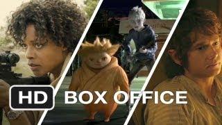 Weekend Box Office - December 14-16 2012 - Studio Earnings Report HD