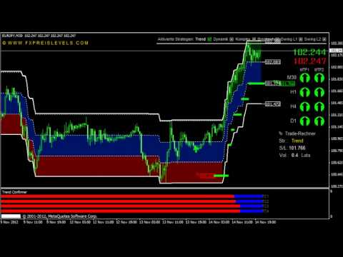 Currency Day Trading System - Forex - Investopedia Definition