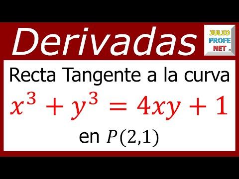 Derivación Implícita y cómo hallar la Ecuación de la Recta Tangente
