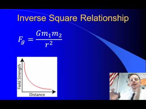 High School Physics: Newton's Law of Universal Gravitation