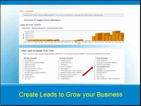How to Learn Internet Marketing