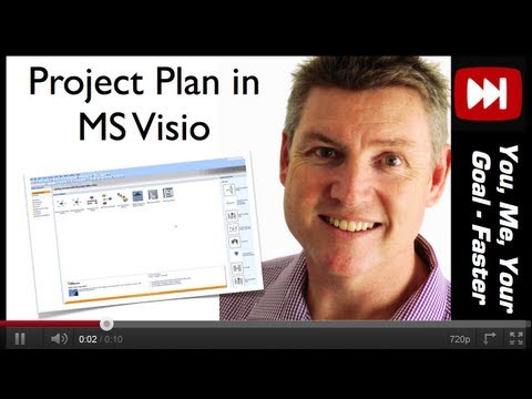 How to Project plan using MS Visio Brainstorming tool