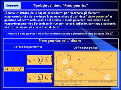 Geometria descrittiva dinamica-Il piano-Tipologia.wmv