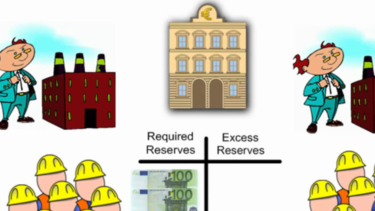 Money Creation in a Fractional Reserve Banking System