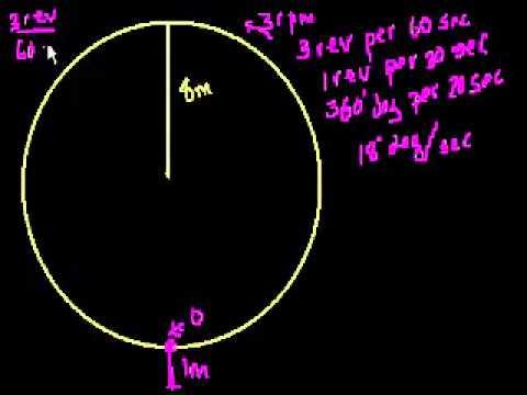 Problema di Trigonometria sulla Ruota Panoramica