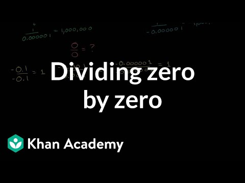 Why Zero Divided by Zero is Undefined/Indeterminate