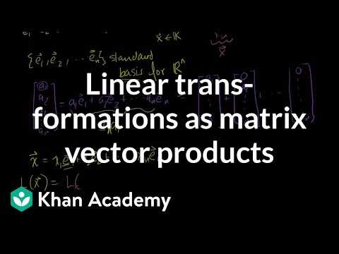 Linear Transformations as Matrix Vector Products