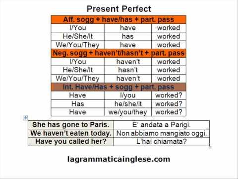 corso di inglese -present perfect-