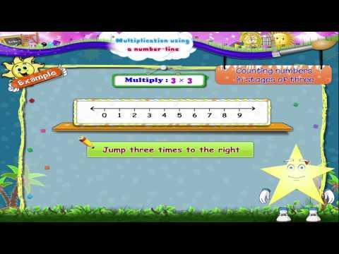 Std 2 - Maths - Multiplication Using a Number line