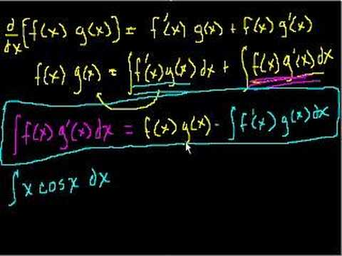 Indefinite Integration (part V)