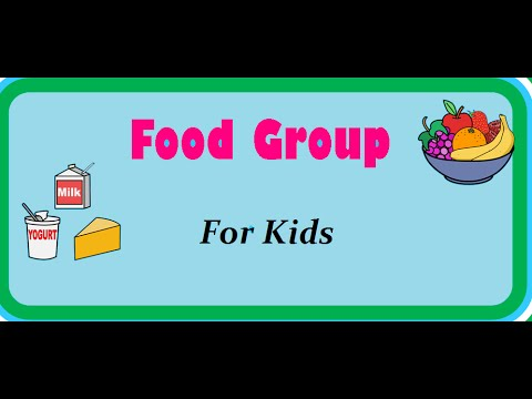 Food Pyramid - Nutrition Table -Lesson 1 for kids-makemegenius.com series of Education Videos