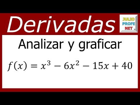 Trazado de la gráfica de una función utilizando derivadas