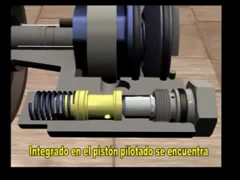 Direccion hidraulica asistida de cremallera