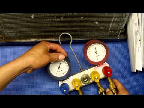 Gauge Manifold  Review