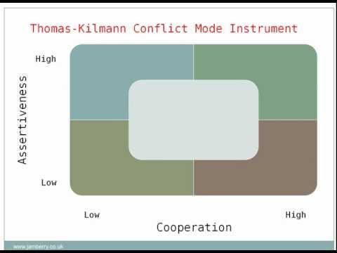 Managing Conflict - Thomas Kilmann Conflict Mode Instrument