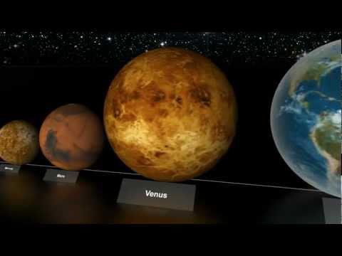 No somos el centro del universo (Tamaño de los astros).