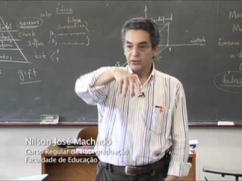 Cursos USP - Tópicos de Epistemologia e Didática - Aula 11 (2/2)