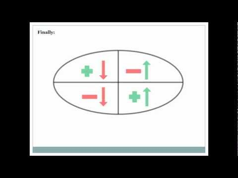 English - Understanding the V and M Functions and Diagrams + 2 Examples