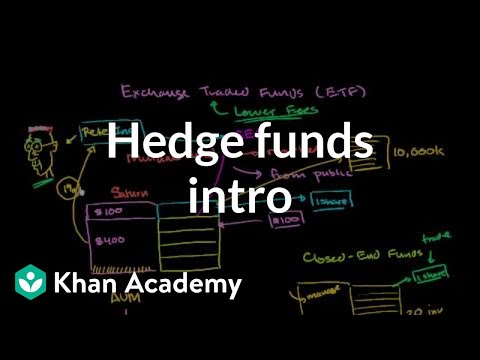 Hedge Funds Intro