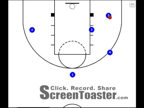 Basketball Offense 1-3-1