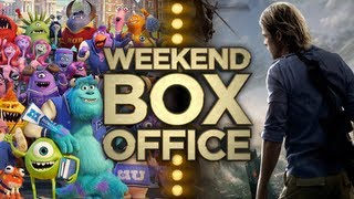 Weekend Box Office - June 21-23 2013 - Studio Earnings Report HD
