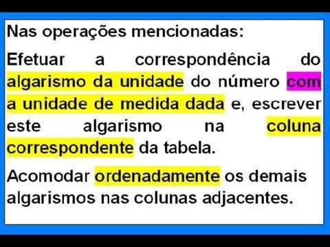 """Unidades de Medidas """"Op.Básicas"""""""