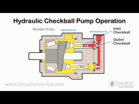 Hydraulic Checkball Pump Operation