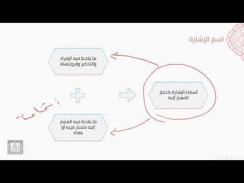 النحو العربي | 5-17 | أسماء الإشارة