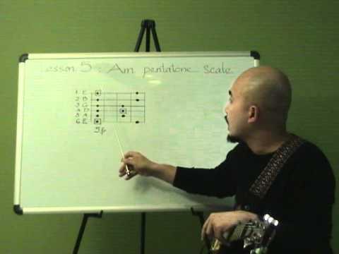 Tự học Guitar Solo - Bài 5
