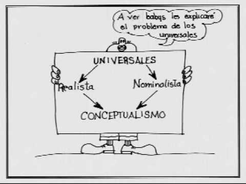 Estudio de la filosofía: fundamentos de epistemología