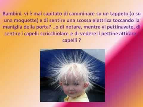 Presentazione in Power Point dell'Esperimento di Fisica