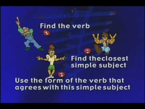 Grammar: Subject-Verb Agreement, part B